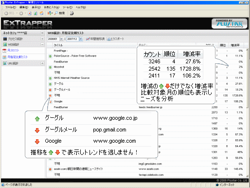 ExTrapper for WEB 指定月比較